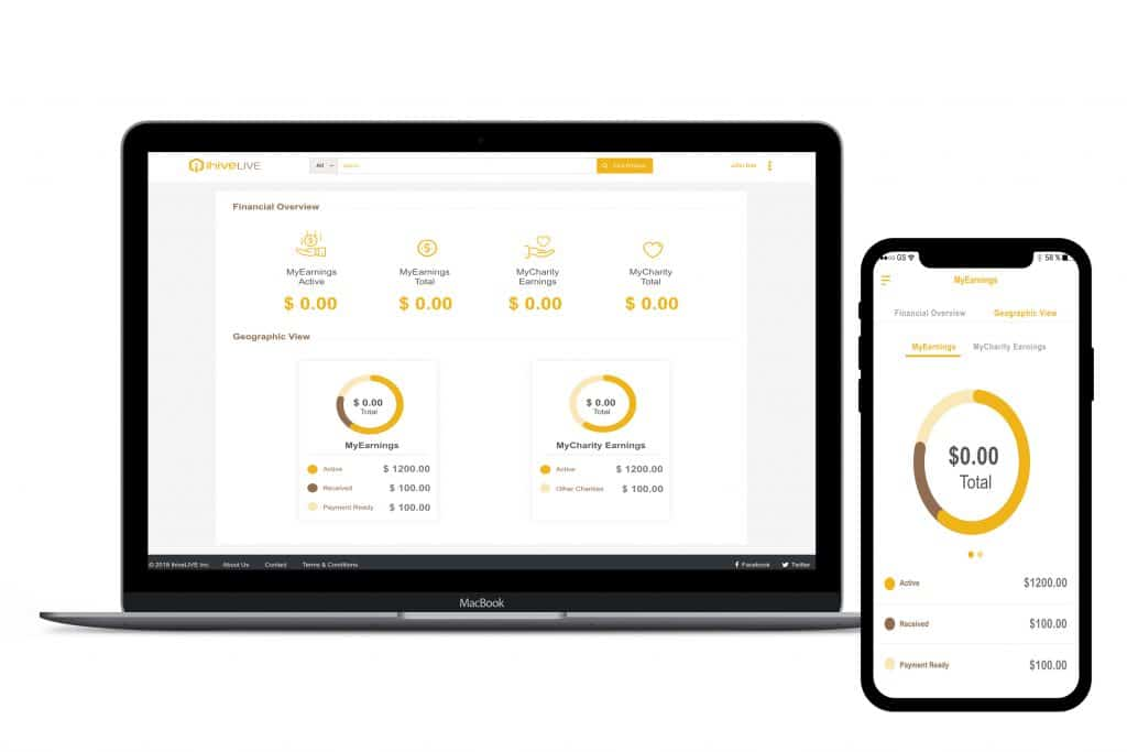 ihiveLIVE works - Earnings